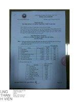 Nghị quyết Đại hội cổ đông thường niên - Công ty Cổ phần Đầu tư Phát triển Nhà Đà Nẵng