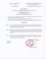 Nghị quyết Hội đồng Quản trị - Công ty Cổ phần Đầu tư Năm Bảy Bảy
