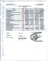 Báo cáo KQKD quý 4 năm 2013 - Công ty Cổ phần Thép Nam Kim