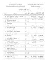 Báo cáo tài chính quý 4 năm 2011 - Công ty cổ phần Than Núi Béo – Vinacomin