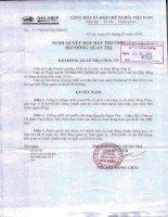 Nghị quyết Hội đồng Quản trị - Công ty Cổ phần Gạch Ngói Nhị Hiệp