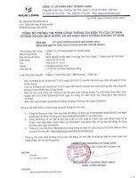 Nghị quyết Đại hội cổ đông thường niên - Công ty cổ phần Đầu tư Nam Long