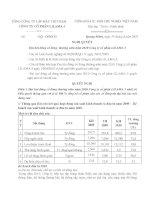 Nghị quyết Đại hội cổ đông thường niên năm 2010 - Công ty Cổ phần Lilama 3