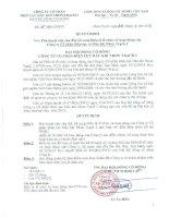 Bản điều lệ - Công ty Cổ phần Điện lực Dầu khí Nhơn Trạch 2