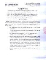 Nghị quyết Hội đồng Quản trị - Công ty Cổ phần Ngô Han