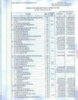 Báo cáo tài chính công ty mẹ quý 1 năm 2014 - Tổng Công ty Gas Petrolimex-CTCP