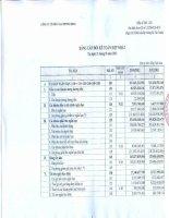 Báo cáo tài chính hợp nhất quý 1 năm 2012 - Tổng Công ty Gas Petrolimex-CTCP