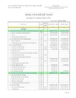 Báo cáo tài chính quý 1 năm 2011 - Công ty Cổ phần May Phú Thịnh - Nhà Bè