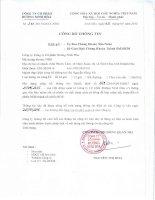 Nghị quyết Hội đồng Quản trị - Công ty Cổ phần Đường Ninh Hòa