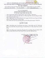 Nghị quyết Hội đồng Quản trị - Công ty Cổ phần Đầu tư và Xây dựng Thủy lợi Lâm Đồng