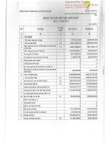 Báo cáo tài chính hợp nhất quý 4 năm 2013 - Ngân hàng Thương mại cổ phần Quốc Dân