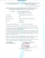 Nghị quyết Hội đồng Quản trị - Công ty Cổ phần Mía đường Lam Sơn