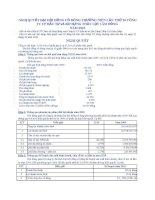 Nghị quyết Đại hội cổ đông thường niên năm 2010 - Công ty Cổ phần Đầu tư và Xây dựng Thủy lợi Lâm Đồng