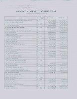 Báo cáo tài chính hợp nhất quý 4 năm 2015 - Tổng Công ty cổ phần Bảo hiểm Petrolimex