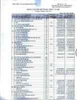 Báo cáo tài chính công ty mẹ quý 4 năm 2014 - Tổng Công ty Gas Petrolimex-CTCP