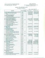 Báo cáo tài chính công ty mẹ quý 4 năm 2015 - Công ty Cổ phần Vận tải và Dịch vụ Petrolimex Hải Phòng