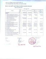 Báo cáo tài chính quý 1 năm 2015 - Công ty Cổ phần Chứng khoán PHÚ GIA