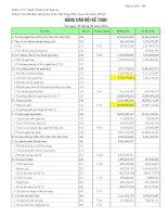 Báo cáo tài chính quý 2 năm 2014 - Công ty Cổ phần Trang trí Nội thất Dầu khí