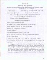 Nghị quyết Hội đồng Quản trị - Công ty Cổ phần Procimex Việt Nam