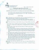 Nghị quyết Hội đồng Quản trị - Công ty Cổ phần Vàng bạc Đá quý Phú Nhuận