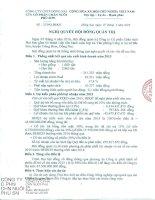 Nghị quyết Hội đồng Quản trị - Công ty Cổ phần Chăn nuôi Phú Sơn