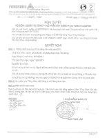 Nghị quyết Hội đồng Quản trị - Công ty cổ phần Xây dựng Phục Hưng Holdings