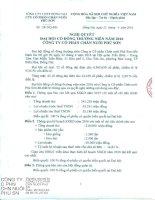 Nghị quyết Đại hội cổ đông thường niên - Công ty Cổ phần Chăn nuôi Phú Sơn