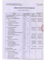 Báo cáo tài chính quý 3 năm 2013 - Công ty Cổ phần Nhiên liệu Sài Gòn