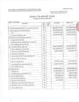 Báo cáo tài chính quý 2 năm 2015 - Công ty Cổ phần Kết cấu Kim loại và Lắp máy Dầu khí