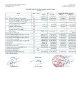 Báo cáo tài chính công ty mẹ quý 2 năm 2013 - Công ty Cổ phần Chứng khoán Ngân hàng Sài Gòn Thương Tín