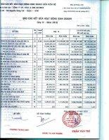 Báo cáo KQKD quý 3 năm 2010 - Công ty Cổ phần Hợp tác kinh tế và Xuất nhập khẩu SAVIMEX
