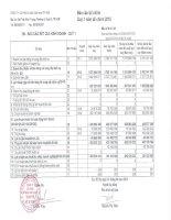 Báo cáo tài chính quý 1 năm 2015 - Công ty Cổ phần In Sách giáo khoa tại Tp.Hồ Chí Minh