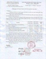 Báo cáo tài chính hợp nhất quý 3 năm 2014 - Công ty Cổ phần Simco Sông Đà