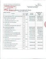 Báo cáo tài chính quý 4 năm 2011 - Công ty Cổ phần Kết cấu Kim loại và Lắp máy Dầu khí