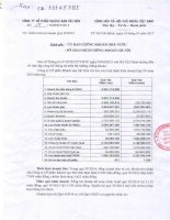 Báo cáo tài chính quý 4 năm 2014 - Công ty Cổ phần Khách sạn Sài Gòn