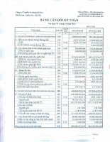 Báo cáo tài chính quý 4 năm 2011 - Công ty Cổ phần Xi măng Sài Sơn