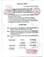 Nghị quyết Hội đồng Quản trị ngày 21-6-2011 - Công ty Cổ phần Quốc tế Hoàng Gia
