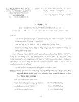 Nghị quyết Đại hội cổ đông thường niên năm 2011 - Công ty Cổ phần Sách và Thiết bị trường học Quảng Ninh