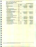 Báo cáo tài chính công ty mẹ quý 2 năm 2014 - Công ty Cổ phần Công nghệ Viễn thông Sài Gòn
