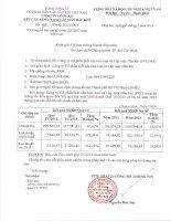 Báo cáo tài chính quý 4 năm 2013 - Công ty Cổ phần Kết cấu Kim loại và Lắp máy Dầu khí