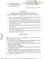 Nghị quyết Đại hội cổ đông thường niên - Công ty Cổ phần Xuất nhập khẩu Tổng hợp I Việt Nam