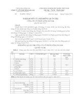 Nghị quyết Hội đồng Quản trị ngày 29-04-2011 - Công ty Cổ phần Sông Đà 9.06