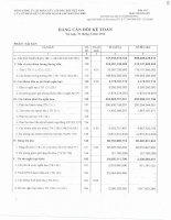 Báo cáo tài chính quý 1 năm 2014 - Công ty Cổ phần Kết cấu Kim loại và Lắp máy Dầu khí