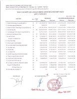 Báo cáo KQKD hợp nhất quý 3 năm 2012 - Tổng công ty Cổ phần Vận tải Dầu khí