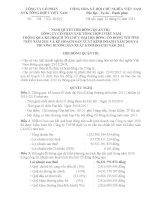 Nghị quyết Hội đồng Quản trị ngày 01-03-2011 - Công ty Cổ phần Xuất nhập khẩu Tổng hợp I Việt Nam