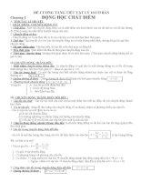 câu hỏi trắc nghiệm vật lý 10