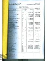 Báo cáo tài chính công ty mẹ quý 4 năm 2014 - Công ty cổ phần Bia Thanh Hóa