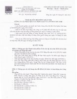 Nghị quyết Hội đồng Quản trị ngày 28-3-2011 - Công ty Cổ phần Kết cấu Kim loại và Lắp máy Dầu khí