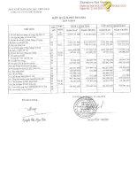 Báo cáo tài chính quý 1 năm 2014 - Công ty Cổ phần In Sách giáo khoa tại Tp.Hồ Chí Minh