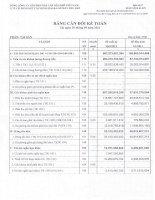 Báo cáo tài chính quý 3 năm 2011 - Công ty Cổ phần Kết cấu Kim loại và Lắp máy Dầu khí